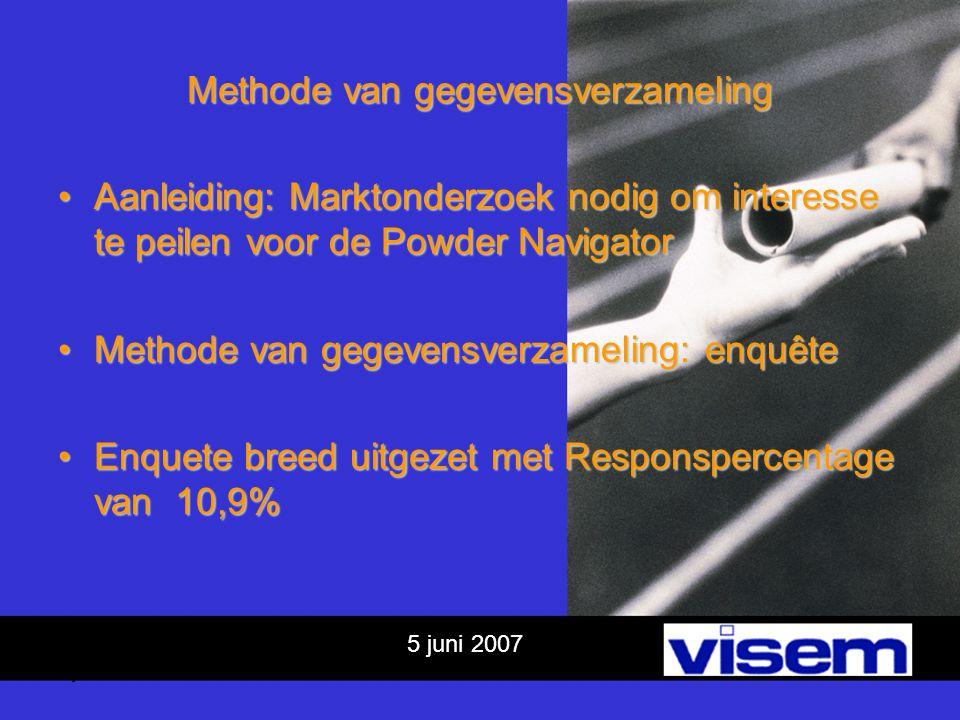 5 juni 2007 Bent u van mening dat door gebruik van de Powder Navigator het kennisniveau binnen uw bedrijf zal toenemen?