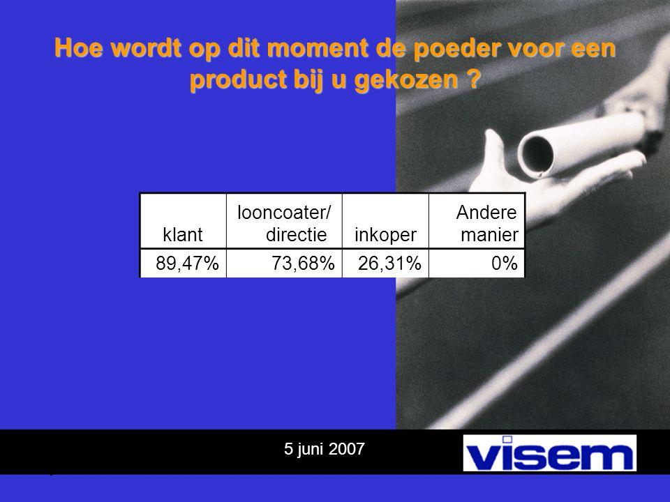 5 juni 2007 Op welke manier probeert u een poeder optimaal te laten aansluiten op de aspecten: Installatie, coater en wensen van een klant?