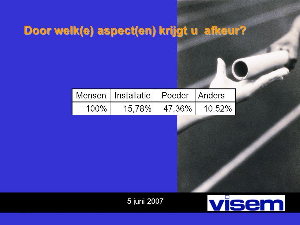 5 juni 2007 Door welk(e) aspect(en) krijgt u afkeur.