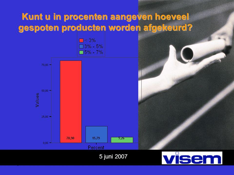 5 juni 2007 Kunt u in procenten aangeven hoeveel gespoten producten worden afgekeurd