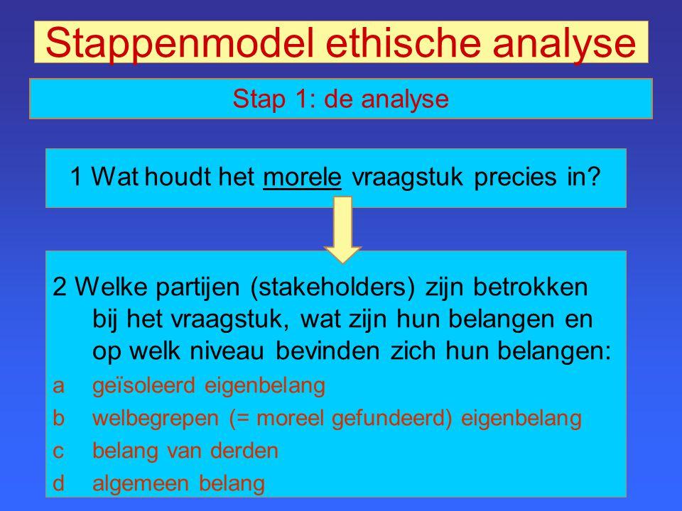 Stappenmodel ethische analyse 2 Welke partijen (stakeholders) zijn betrokken bij het vraagstuk, wat zijn hun belangen en op welk niveau bevinden zich