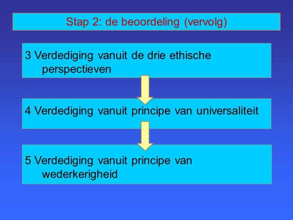 5 Verdediging vanuit principe van wederkerigheid 4 Verdediging vanuit principe van universaliteit 3 Verdediging vanuit de drie ethische perspectieven