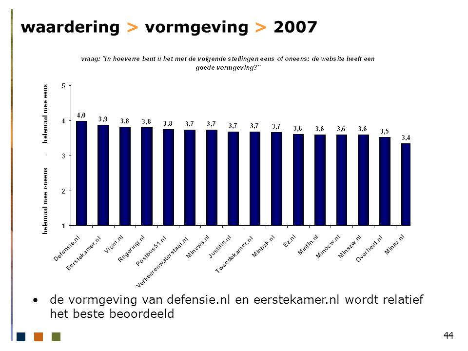 44 waardering > vormgeving > 2007 de vormgeving van defensie.nl en eerstekamer.nl wordt relatief het beste beoordeeld
