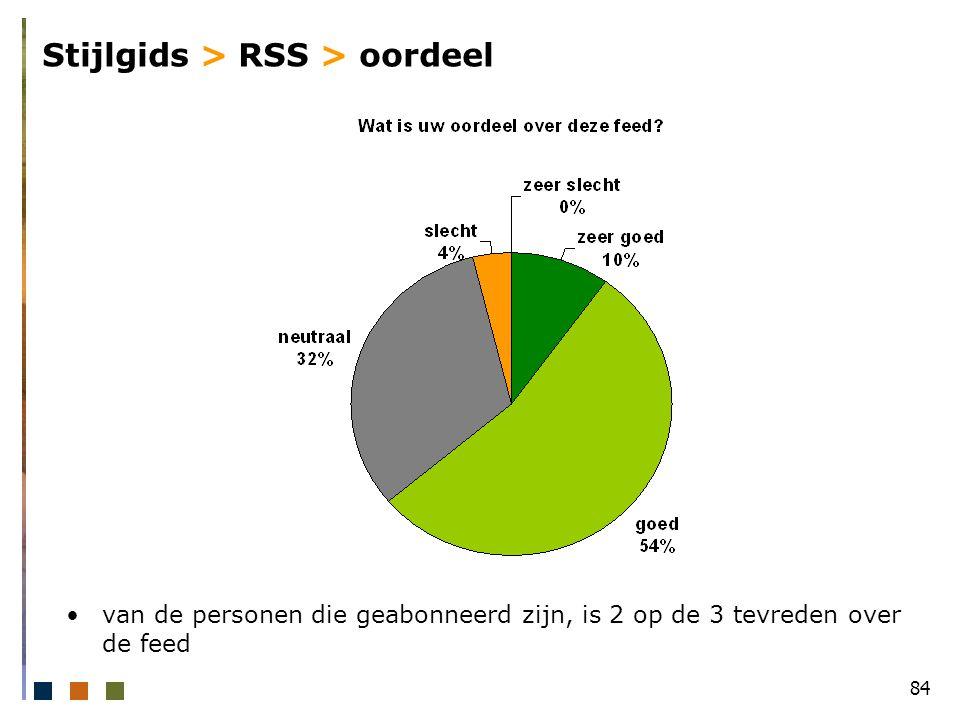 84 Stijlgids > RSS > oordeel van de personen die geabonneerd zijn, is 2 op de 3 tevreden over de feed