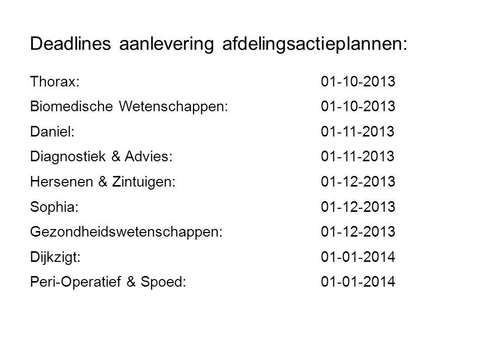 Deadlines aanlevering afdelingsactieplannen: Thorax: 01-10-2013 Biomedische Wetenschappen: 01-10-2013 Daniel:01-11-2013 Diagnostiek & Advies:01-11-201