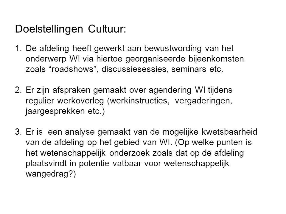 """Doelstellingen Cultuur: 1.De afdeling heeft gewerkt aan bewustwording van het onderwerp WI via hiertoe georganiseerde bijeenkomsten zoals """"roadshows"""","""