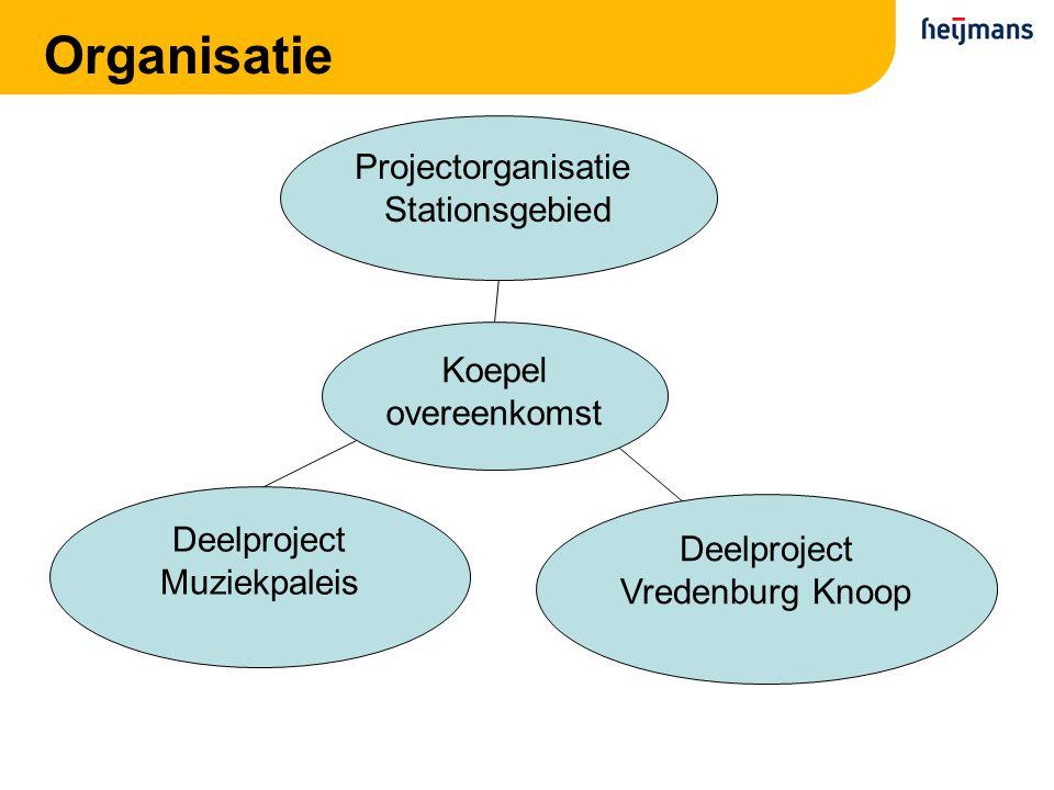 Projectorganisatie Stationsgebied Koepel overeenkomst Deelproject Vredenburg Knoop Deelproject Muziekpaleis Organisatie