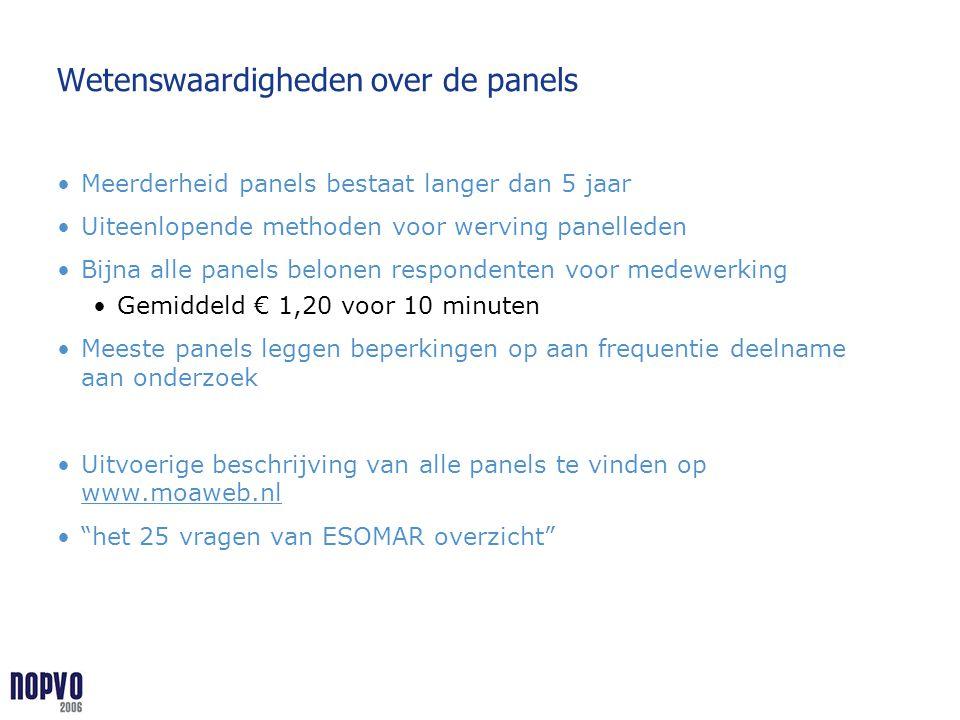 Wetenswaardigheden over de panels Meerderheid panels bestaat langer dan 5 jaar Uiteenlopende methoden voor werving panelleden Bijna alle panels belone