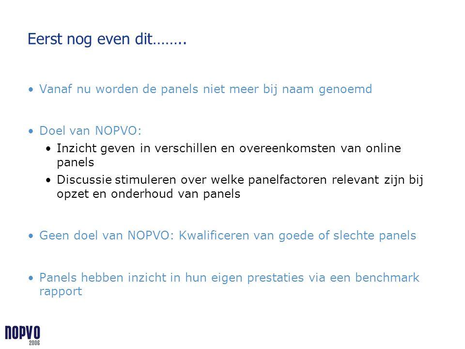 Eerst nog even dit…….. Vanaf nu worden de panels niet meer bij naam genoemd Doel van NOPVO: Inzicht geven in verschillen en overeenkomsten van online