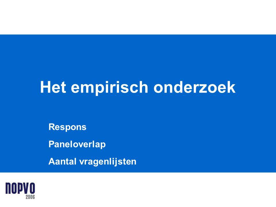 Het empirisch onderzoek Respons Paneloverlap Aantal vragenlijsten