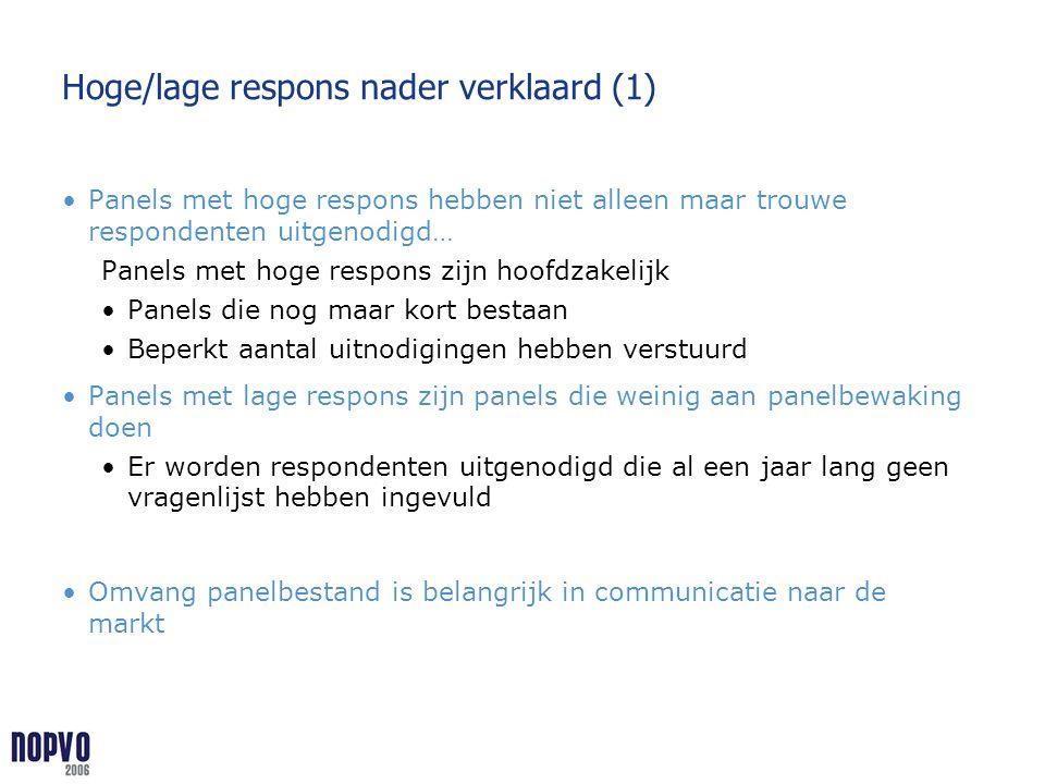 Hoge/lage respons nader verklaard (1) Panels met hoge respons hebben niet alleen maar trouwe respondenten uitgenodigd… Panels met hoge respons zijn ho