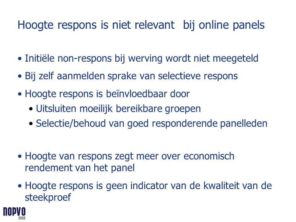 Hoogte respons is niet relevant bij online panels Initiële non-respons bij werving wordt niet meegeteld Bij zelf aanmelden sprake van selectieve respo