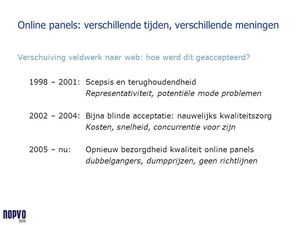 Online panels: verschillende tijden, verschillende meningen Verschuiving veldwerk naar web: hoe werd dit geaccepteerd? 1998 – 2001: Scepsis en terugho