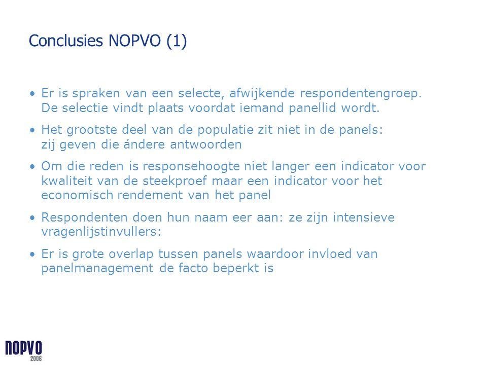 Conclusies NOPVO (1) Er is spraken van een selecte, afwijkende respondentengroep. De selectie vindt plaats voordat iemand panellid wordt. Het grootste