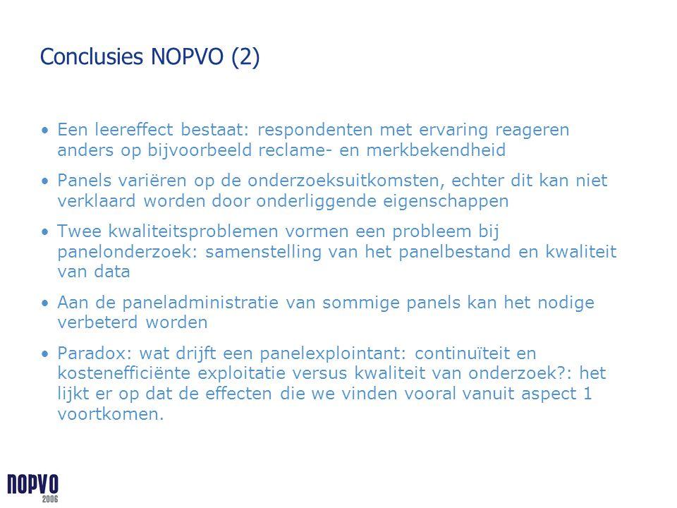 Conclusies NOPVO (2) Een leereffect bestaat: respondenten met ervaring reageren anders op bijvoorbeeld reclame- en merkbekendheid Panels variëren op d