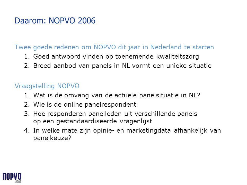 Daarom: NOPVO 2006 Twee goede redenen om NOPVO dit jaar in Nederland te starten 1.Goed antwoord vinden op toenemende kwaliteitszorg 2.Breed aanbod van