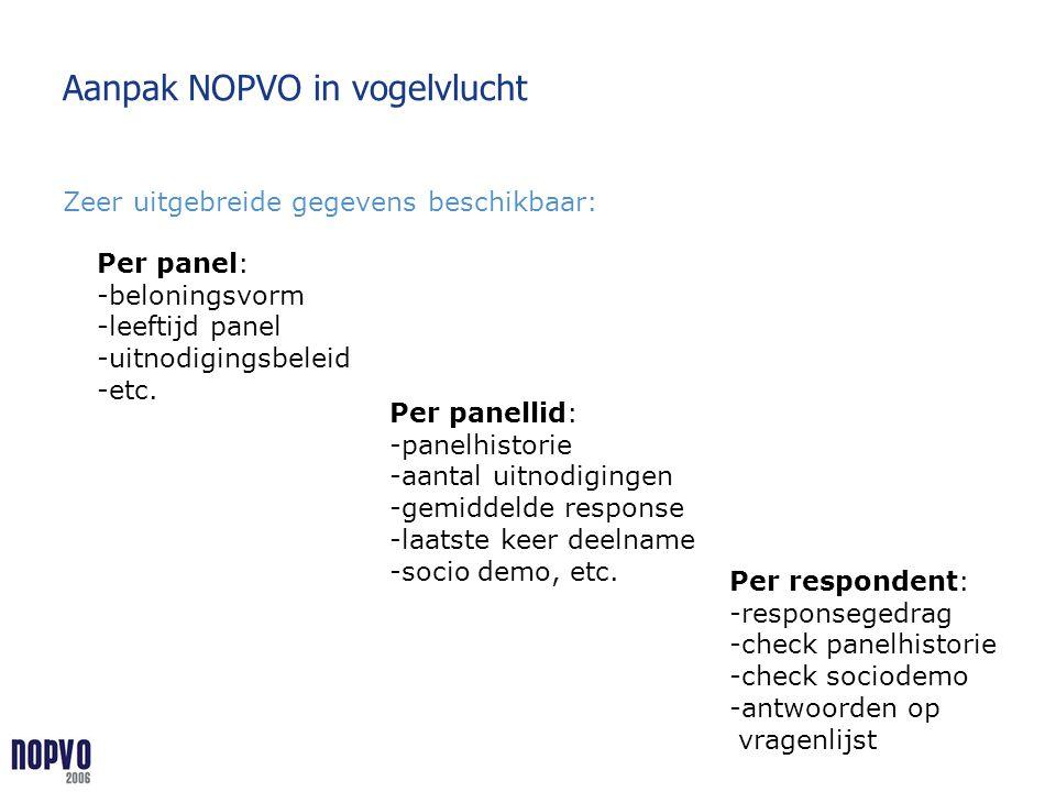 Aanpak NOPVO in vogelvlucht Zeer uitgebreide gegevens beschikbaar: Per panel: -beloningsvorm -leeftijd panel -uitnodigingsbeleid -etc. Per panellid: -
