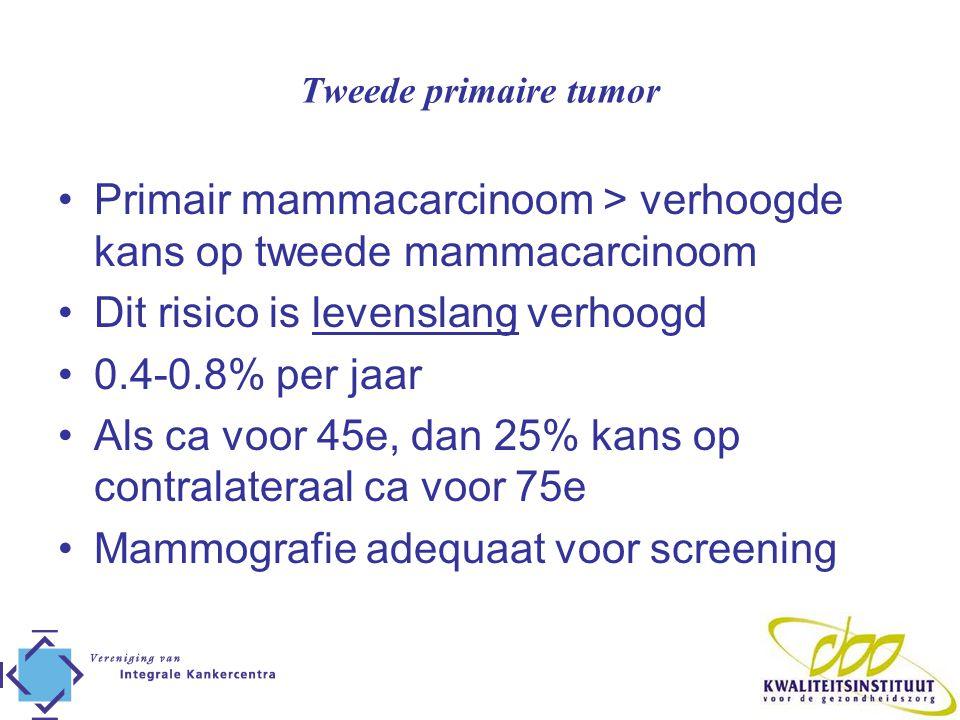 Tweede primaire tumor Primair mammacarcinoom > verhoogde kans op tweede mammacarcinoom Dit risico is levenslang verhoogd 0.4-0.8% per jaar Als ca voor