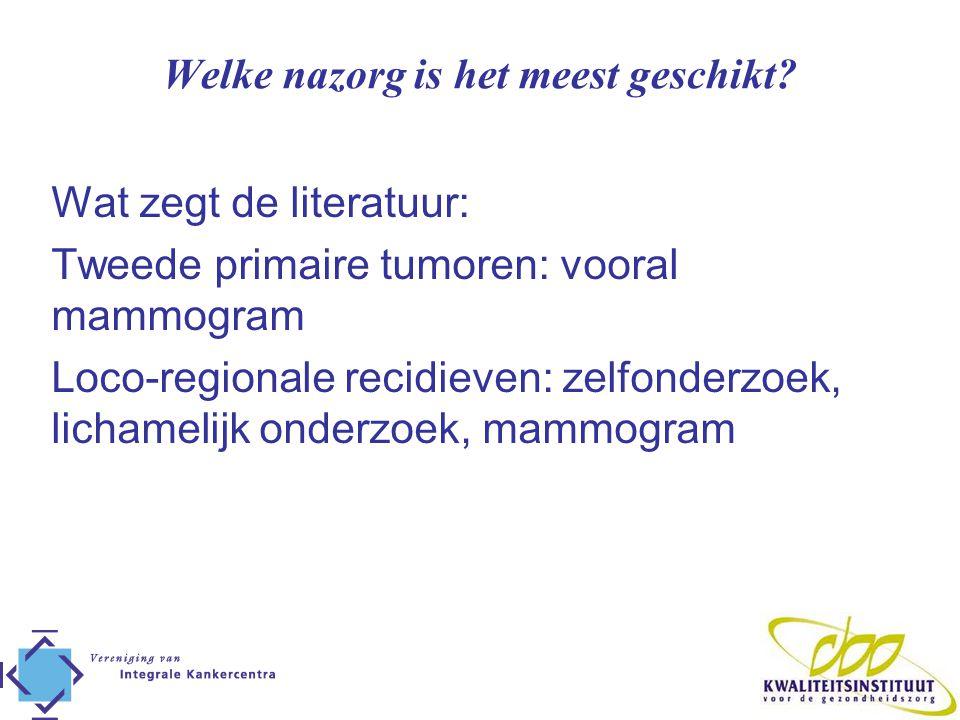 Welke nazorg is het meest geschikt? Wat zegt de literatuur: Tweede primaire tumoren: vooral mammogram Loco-regionale recidieven: zelfonderzoek, licham