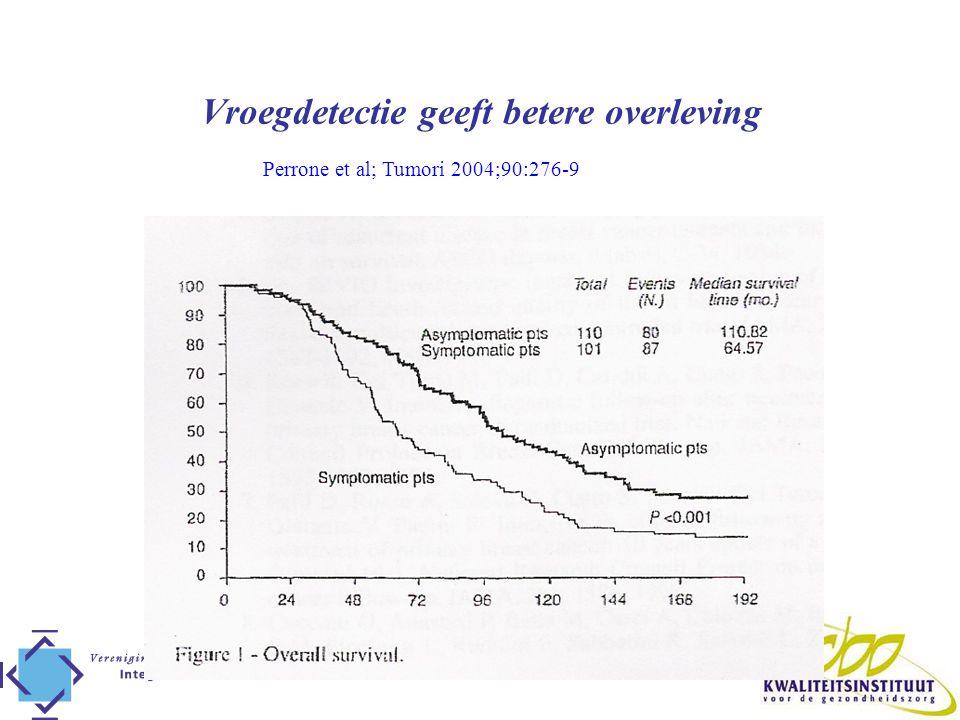 Vroegdetectie geeft betere overleving Perrone et al; Tumori 2004;90:276-9