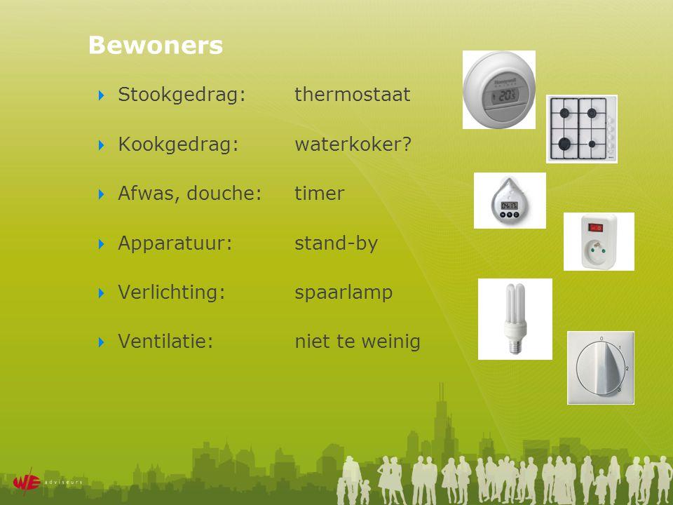 Bewoners  Stookgedrag: thermostaat  Kookgedrag:waterkoker.