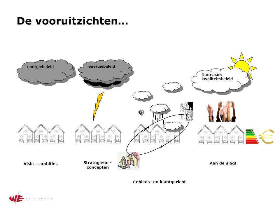 tk - 02-03-10 energiebeleid Duurzaam kwaliteitsbeleid Visie – ambities Strategieën - concepten Gebieds- en klantgericht Aan de slag.