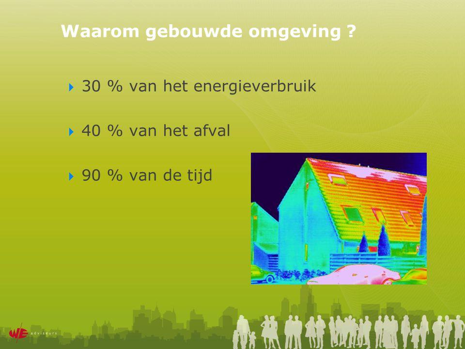 Waarom gebouwde omgeving  30 % van het energieverbruik  40 % van het afval  90 % van de tijd