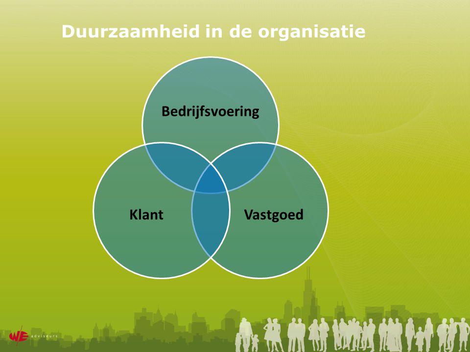 Duurzaamheid in de organisatie Bedrijfsvoering VastgoedKlant