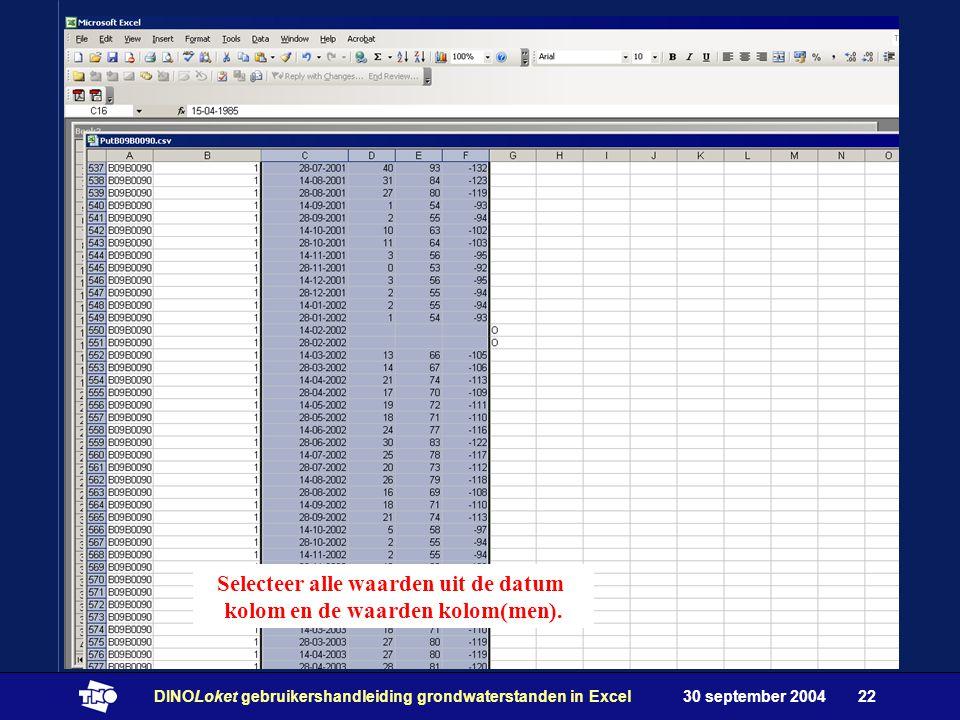 30 september 2004DINOLoket gebruikershandleiding grondwaterstanden in Excel22 Selecteer alle waarden uit de datum kolom en de waarden kolom(men).