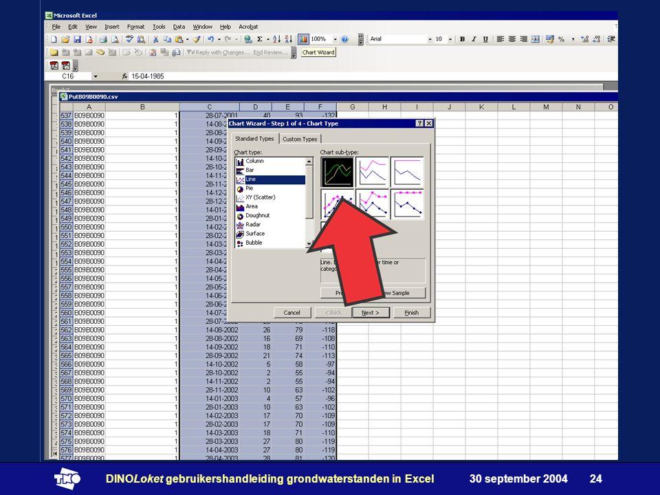 30 september 2004DINOLoket gebruikershandleiding grondwaterstanden in Excel24