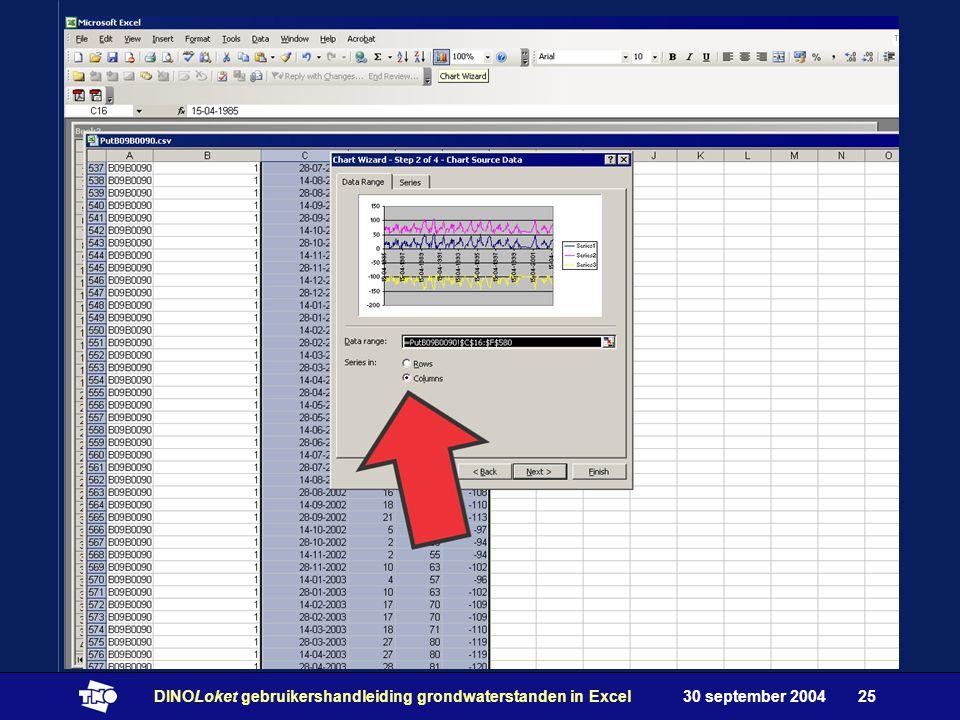 30 september 2004DINOLoket gebruikershandleiding grondwaterstanden in Excel25