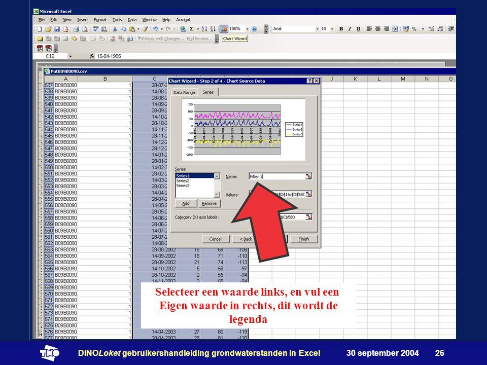 30 september 2004DINOLoket gebruikershandleiding grondwaterstanden in Excel26 Selecteer een waarde links, en vul een Eigen waarde in rechts, dit wordt de legenda