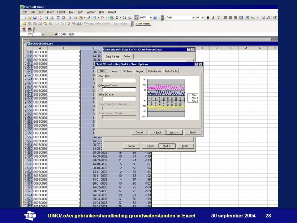 30 september 2004DINOLoket gebruikershandleiding grondwaterstanden in Excel28
