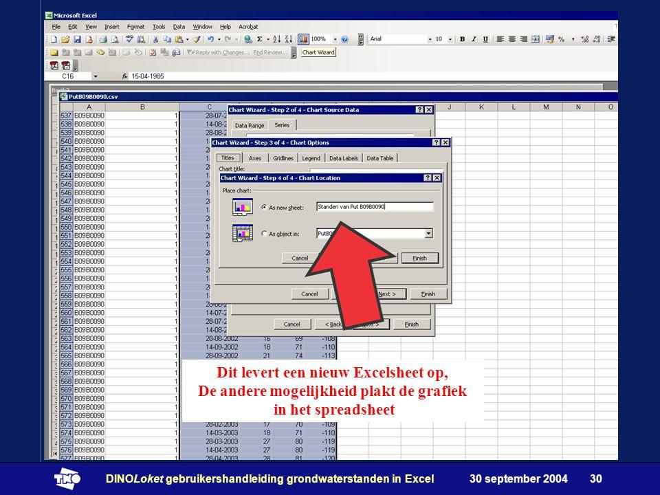 30 september 2004DINOLoket gebruikershandleiding grondwaterstanden in Excel30 Dit levert een nieuw Excelsheet op, De andere mogelijkheid plakt de grafiek in het spreadsheet