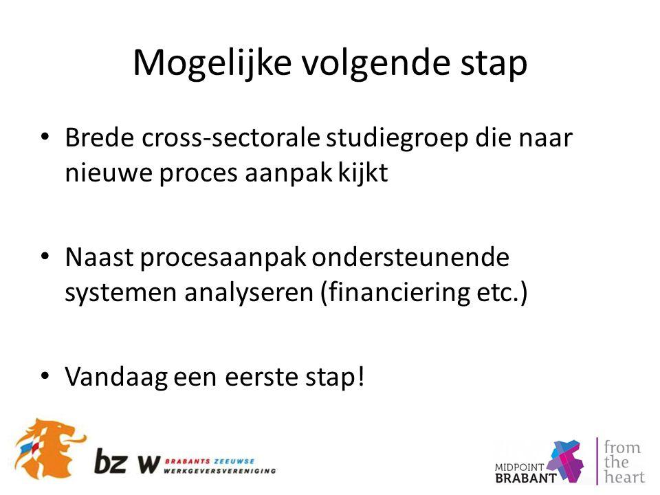Mogelijke volgende stap Brede cross-sectorale studiegroep die naar nieuwe proces aanpak kijkt Naast procesaanpak ondersteunende systemen analyseren (financiering etc.) Vandaag een eerste stap!
