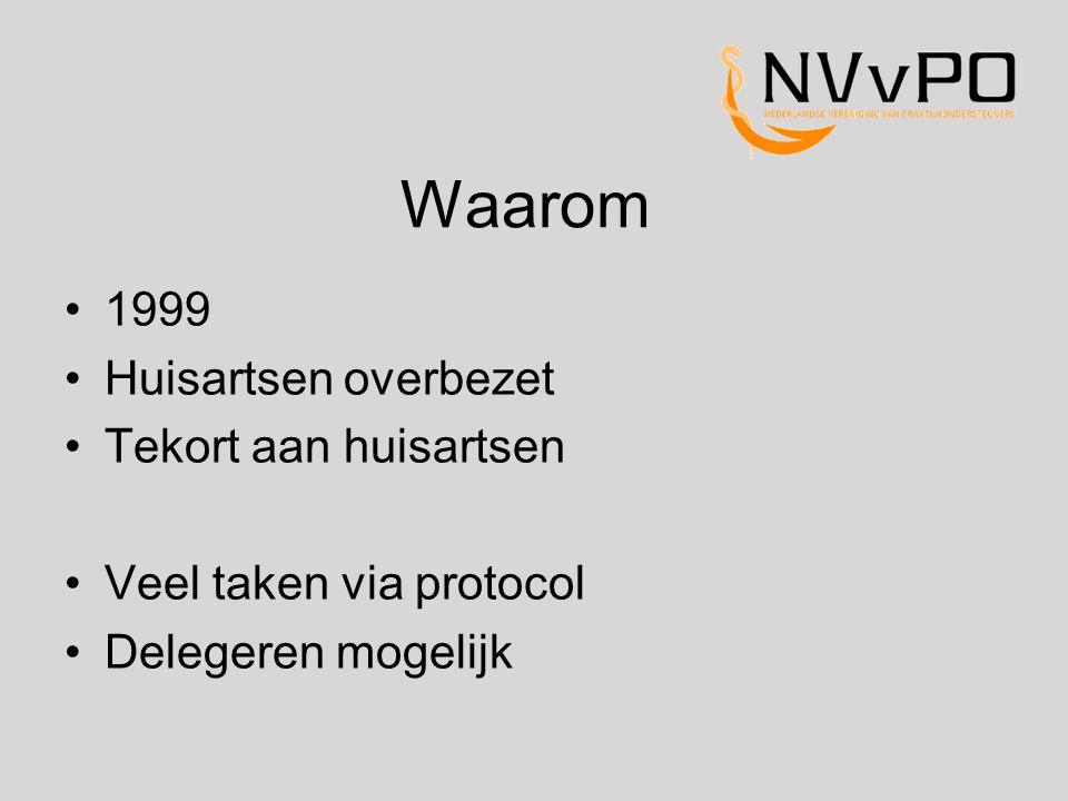 1999 Huisartsen overbezet Tekort aan huisartsen Veel taken via protocol Delegeren mogelijk