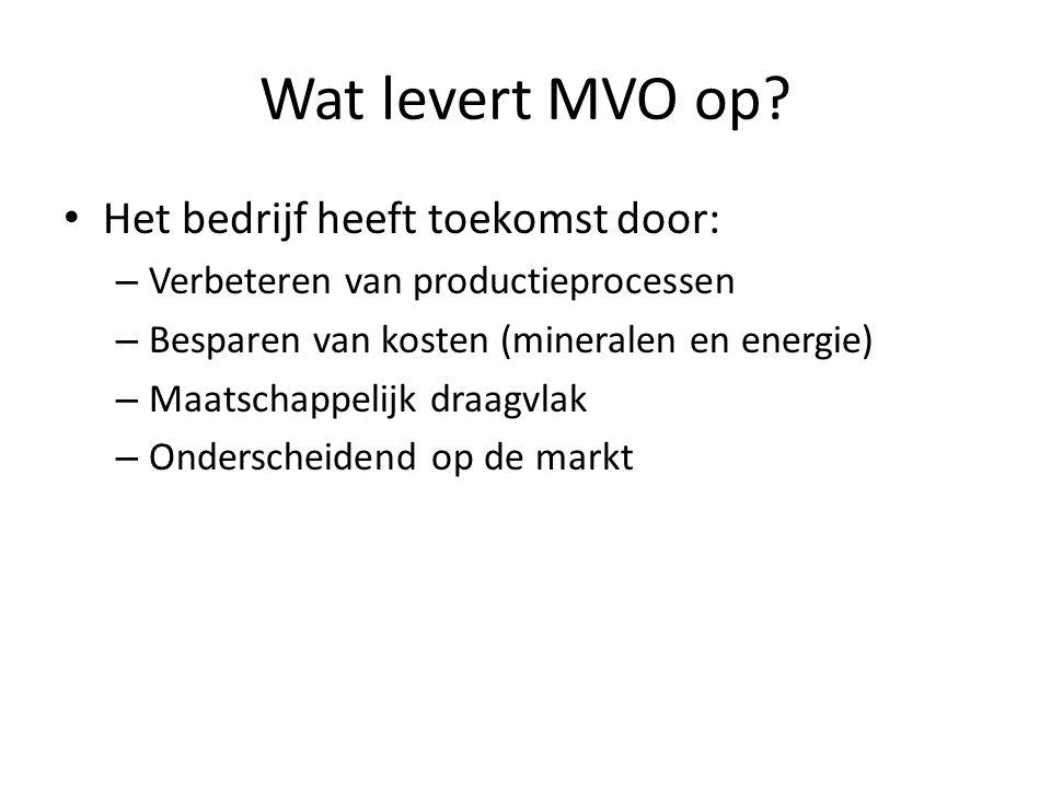 Wat levert MVO op? Het bedrijf heeft toekomst door: – Verbeteren van productieprocessen – Besparen van kosten (mineralen en energie) – Maatschappelijk