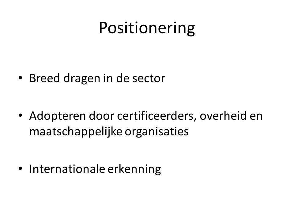 Positionering Breed dragen in de sector Adopteren door certificeerders, overheid en maatschappelijke organisaties Internationale erkenning