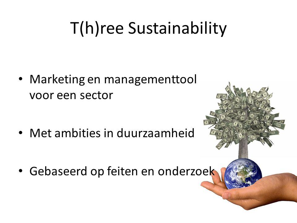 T(h)ree Sustainability Marketing en managementtool voor een sector Met ambities in duurzaamheid Gebaseerd op feiten en onderzoek