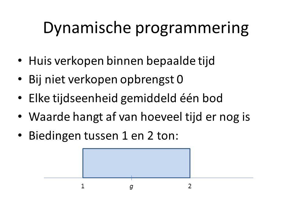 Dynamische programmering Huis verkopen binnen bepaalde tijd Bij niet verkopen opbrengst 0 Elke tijdseenheid gemiddeld één bod Waarde hangt af van hoeveel tijd er nog is Biedingen tussen 1 en 2 ton: 12g