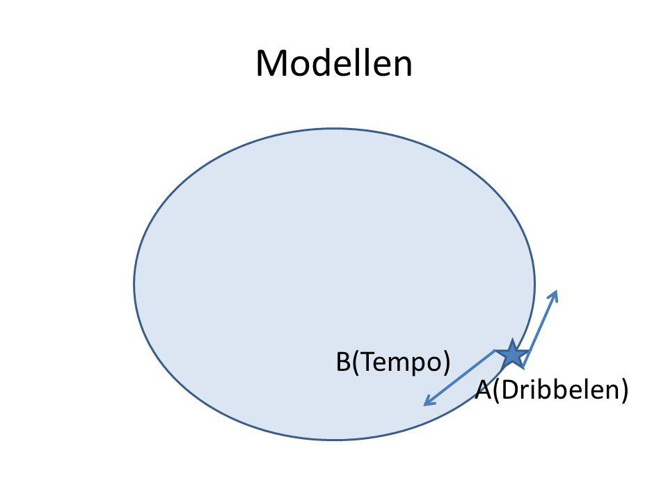 Modellen A(Dribbelen) B(Tempo)