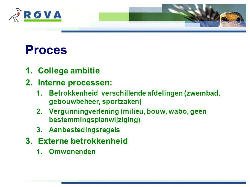 Proces 1.College ambitie 2.Interne processen: 1.Betrokkenheid verschillende afdelingen (zwembad, gebouwbeheer, sportzaken) 2.Vergunningverlening (milieu, bouw, wabo, geen bestemmingsplanwijziging) 3.Aanbestedingsregels 3.Externe betrokkenheid 1.Omwonenden