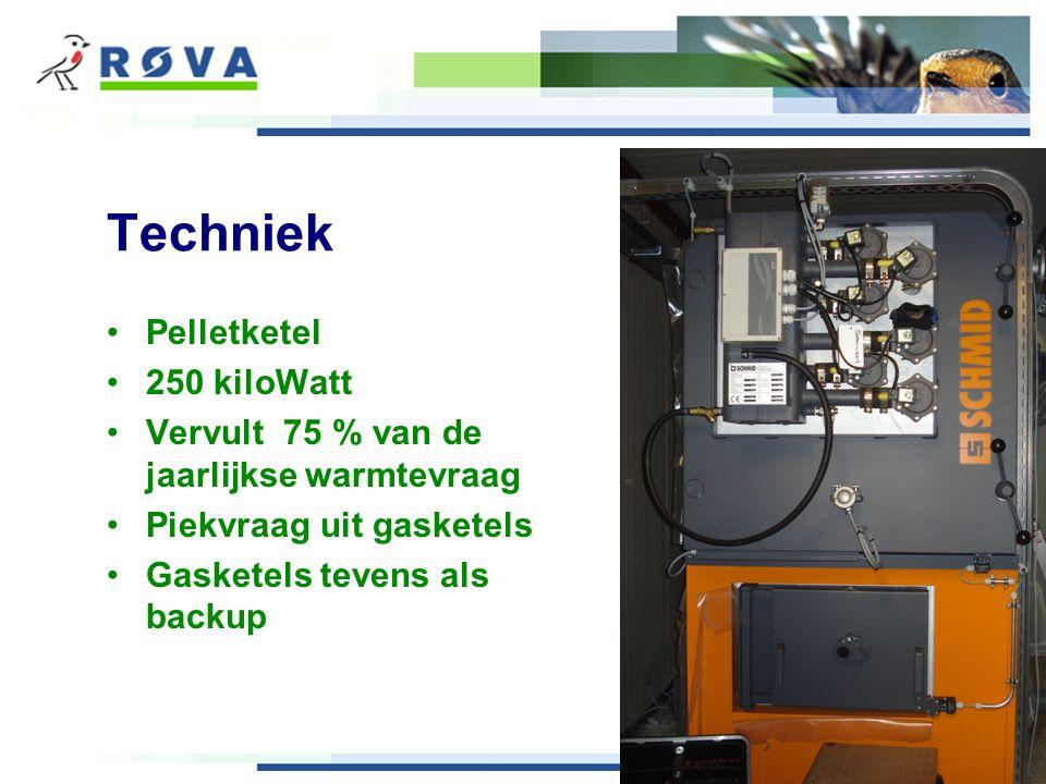 Techniek Pelletketel 250 kiloWatt Vervult 75 % van de jaarlijkse warmtevraag Piekvraag uit gasketels Gasketels tevens als backup
