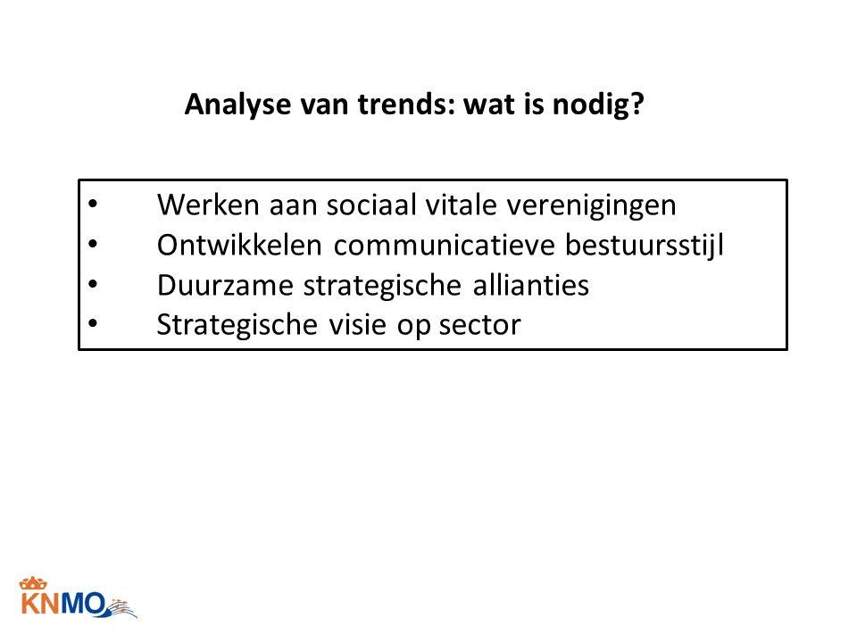 Analyse van trends: wat is nodig? Werken aan sociaal vitale verenigingen Ontwikkelen communicatieve bestuursstijl Duurzame strategische allianties Str