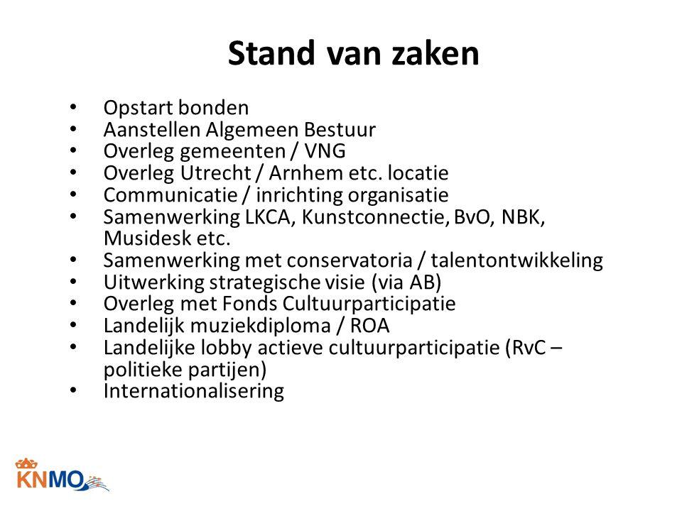 Doelgroep SMP : Cees Beerens (niet alleen buma afdracht) Ontwikkeling wedstrijden / bondsconcours Ontwikkeling sector, meer uitdaging .