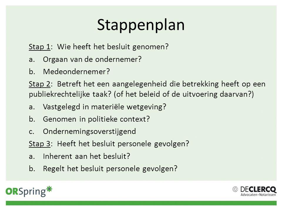 Stappenplan Stap 1:Wie heeft het besluit genomen? a.Orgaan van de ondernemer? b.Medeondernemer? Stap 2:Betreft het een aangelegenheid die betrekking h