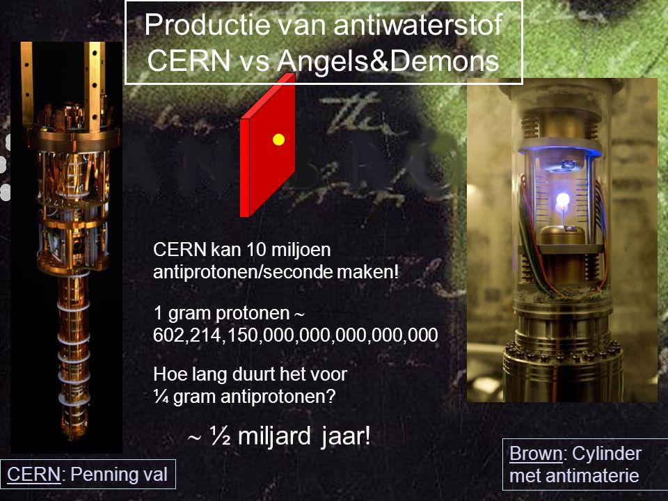 Anti materie bestaat echt! Het ATHENA experiment op CERN het lab was zeer futuristisch -pag 64