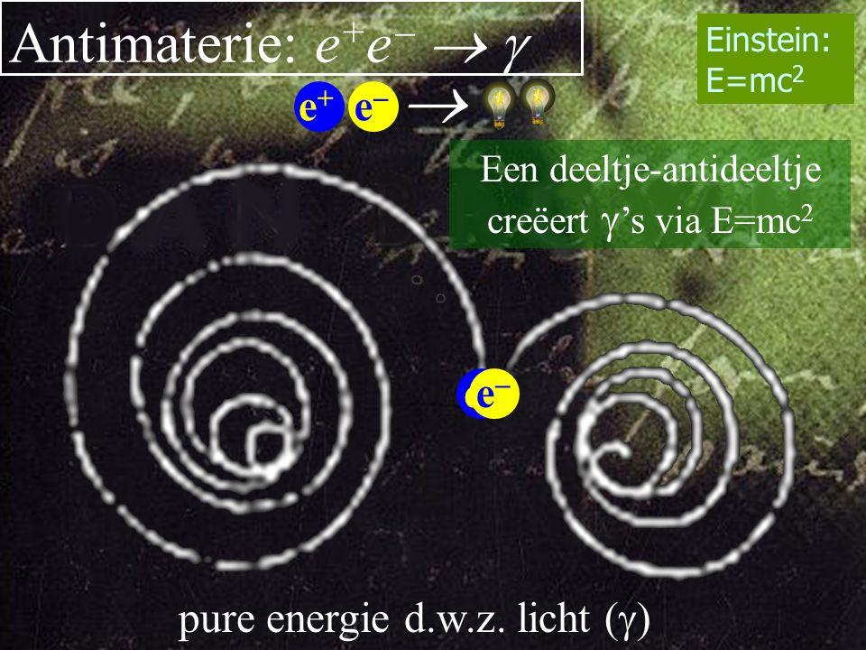  ee e+e+ pure energie d.w.z.