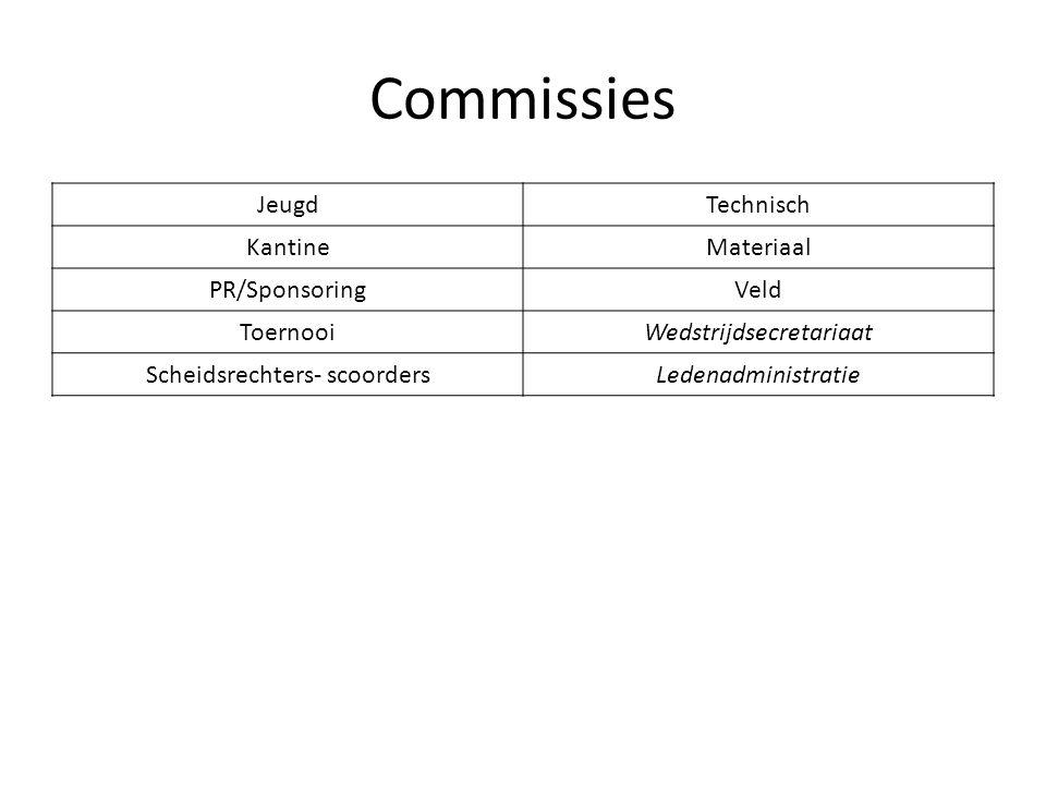 Commissies JeugdTechnisch KantineMateriaal PR/SponsoringVeld ToernooiWedstrijdsecretariaat Scheidsrechters- scoordersLedenadministratie