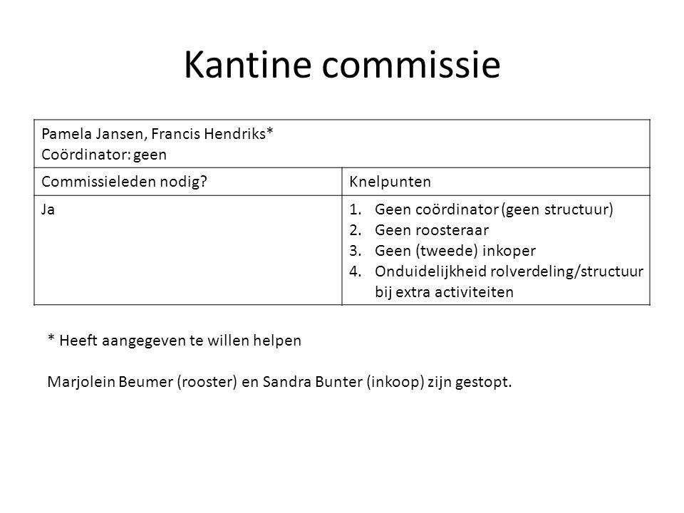 Kantine commissie Pamela Jansen, Francis Hendriks* Coördinator: geen Commissieleden nodig?Knelpunten Ja1.Geen coördinator (geen structuur) 2.Geen roos